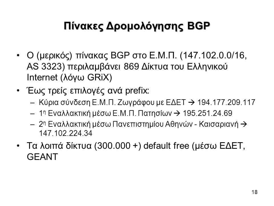 Πίνακες Δρομολόγησης BGP Ο (μερικός) πίνακας BGP στο Ε.Μ.Π. (147.102.0.0/16, AS 3323) περιλαμβάνει 869 Δίκτυα του Ελληνικού Internet (λόγω GRiX) Έως τ