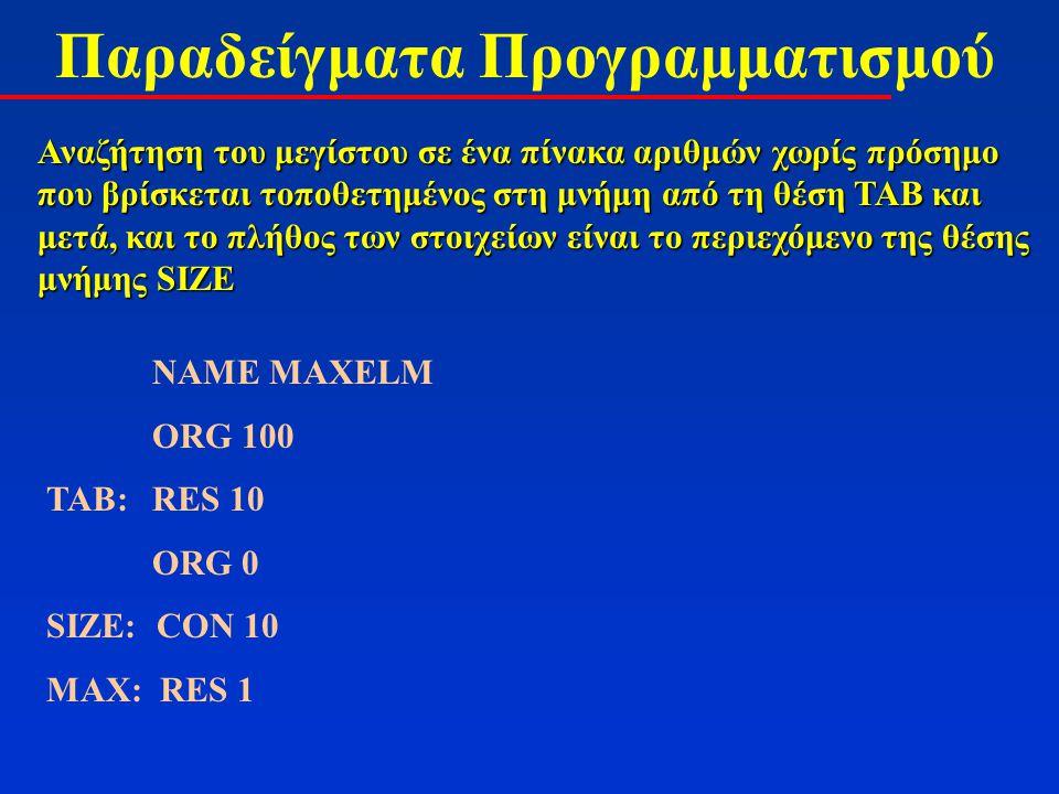 Παραδείγματα Προγραμματισμού Αναζήτηση του μεγίστου σε ένα πίνακα αριθμών χωρίς πρόσημο που βρίσκεται τοποθετημένος στη μνήμη από τη θέση TAB και μετά, και το πλήθος των στοιχείων είναι το περιεχόμενο της θέσης μνήμης SIZE NAME MAXELM ORG 100 TAB:RES 10 ORG 0 SIZE: CON 10 MAX: RES 1