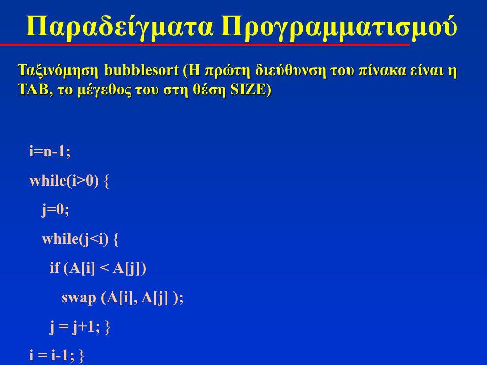 Παραδείγματα Προγραμματισμού Ταξινόμηση bubblesort (H πρώτη διεύθυνση του πίνακα είναι η ΤΑΒ, το μέγεθος του στη θέση SIZE) i=n-1; while(i>0) { j=0; while(j<i) { if (A[i] < A[j]) swap (A[i], A[j] ); j = j+1; } i = i-1; }