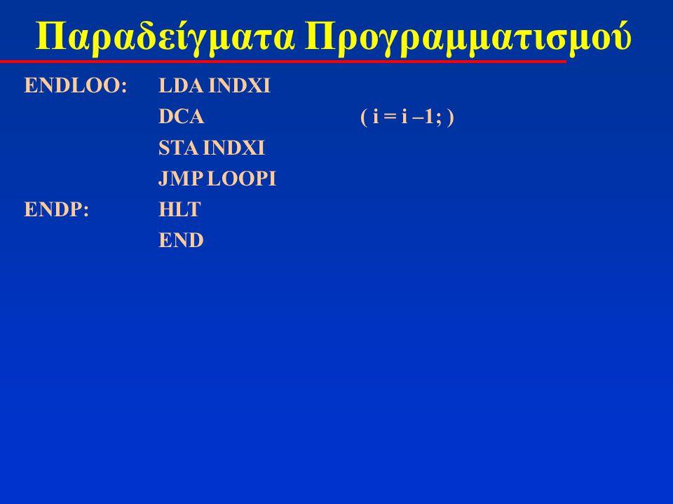 Χρήση Έμμεσης Προσπέλασης Εκτέλεση μιας διαδικασίας σε ένα σύνολο στοιχείων τα οποία είναι αποθηκευμένα σε διαδοχικές θέσεις μνήμης PTR: δείκτης του πίνακα με αρχική τιμή τη διεύθυνση του πρώτου στοιχείου του πίνακα CTR: αριθμός στοιχείων του πίνακα SUM: άθροισμα των στοιχείων του πίνακα ΝΑΜ ΤΕSTLOOP:LDX PTR ORG 0INX CTR:CON 5STX PTR PTR:CON 20ADA (PTR) SUM: RES 1DCI LDI CTRJIG LOOP DCISTA SUM LDA (PTR)HLT END