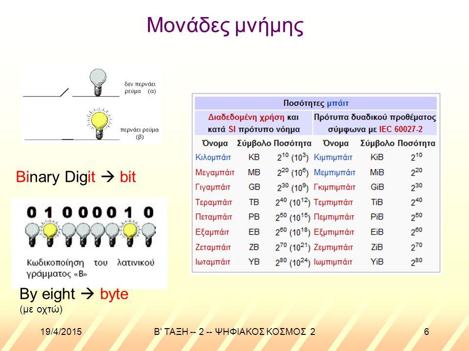 19/4/2015B ΤΑΞΗ -- 2 -- ΨΗΦΙΑΚΟΣ ΚΟΣΜΟΣ 26 Binary Digit  bit By eight  byte (με οχτώ) Μονάδες μνήμης