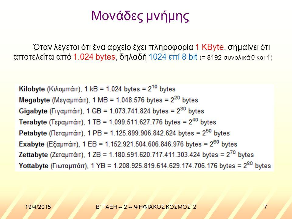 19/4/2015B ΤΑΞΗ -- 2 -- ΨΗΦΙΑΚΟΣ ΚΟΣΜΟΣ 27 Μονάδες μνήμης Όταν λέγεται ότι ένα αρχείο έχει πληροφορία 1 KByte, σημαίνει ότι αποτελείται από 1.024 bytes, δηλαδή 1024 επί 8 bit (= 8192 συνολικά 0 και 1)