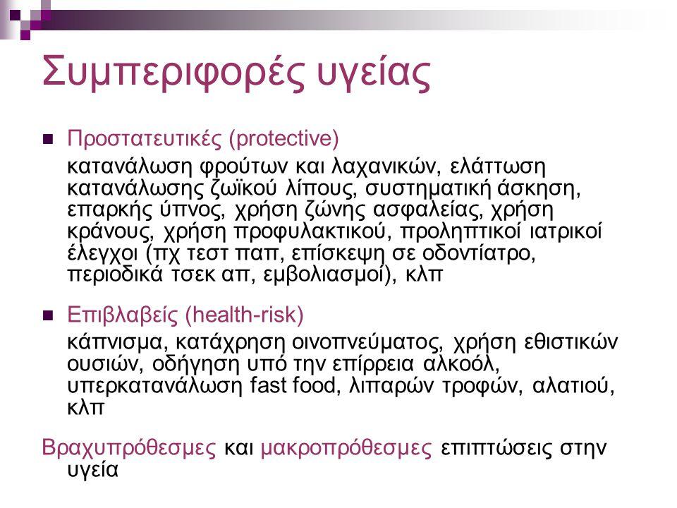 Συμπεριφορές υγείας Προστατευτικές (protective) κατανάλωση φρούτων και λαχανικών, ελάττωση κατανάλωσης ζωϊκού λίπους, συστηματική άσκηση, επαρκής ύπνος, χρήση ζώνης ασφαλείας, χρήση κράνους, χρήση προφυλακτικού, προληπτικοί ιατρικοί έλεγχοι (πχ τεστ παπ, επίσκεψη σε οδοντίατρο, περιοδικά τσεκ απ, εμβολιασμοί), κλπ Επιβλαβείς (health-risk) κάπνισμα, κατάχρηση οινοπνεύματος, χρήση εθιστικών ουσιών, οδήγηση υπό την επίρρεια αλκοόλ, υπερκατανάλωση fast food, λιπαρών τροφών, αλατιού, κλπ Βραχυπρόθεσμες και μακροπρόθεσμες επιπτώσεις στην υγεία