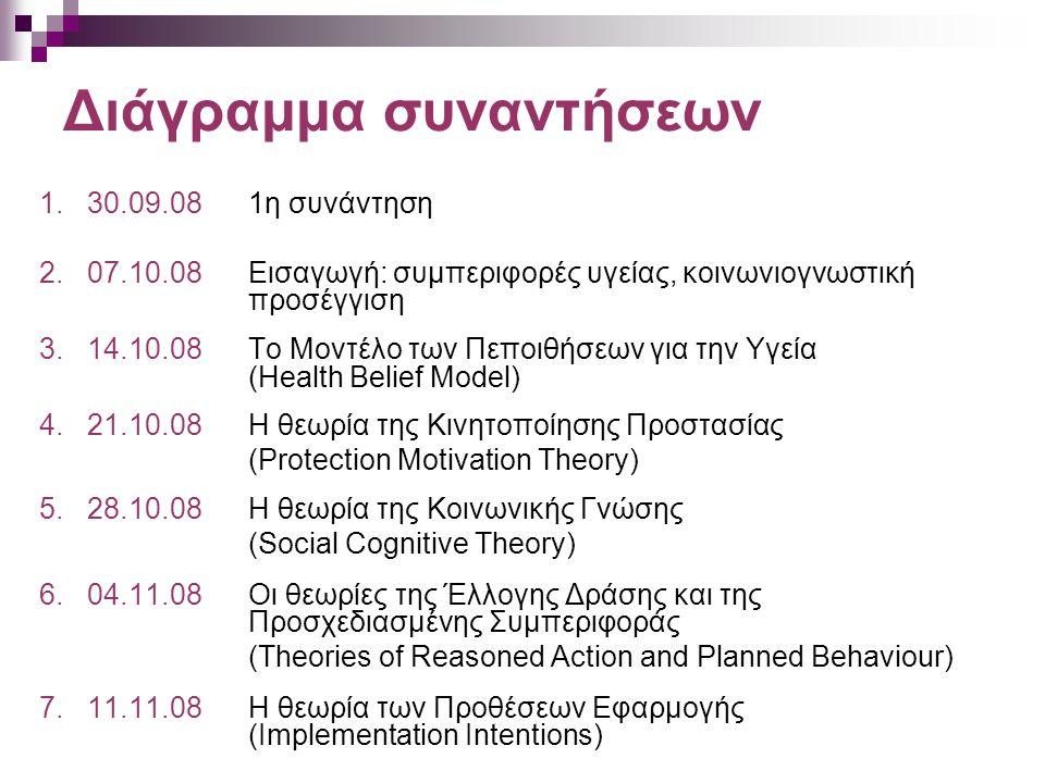 Διάγραμμα συναντήσεων 1. 30.09.081η συνάντηση 2. 07.10.08 Εισαγωγή: συμπεριφορές υγείας, κοινωνιογνωστική προσέγγιση 3. 14.10.08 Το Μοντέλο των Πεποιθ