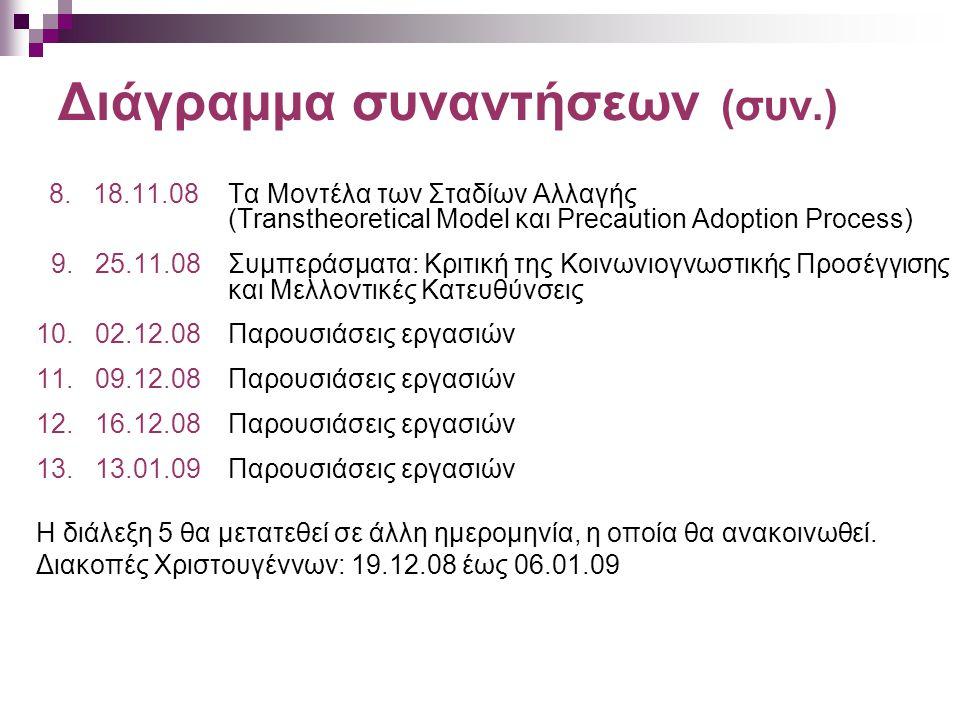 Διάγραμμα συναντήσεων (συν.) 8. 18.11.08Τα Μοντέλα των Σταδίων Αλλαγής (Transtheoretical Model και Precaution Adoption Process) 9. 25.11.08Συμπεράσματ