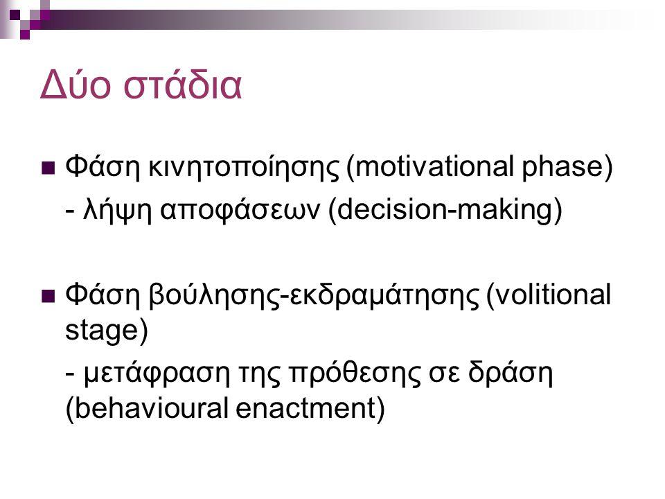 Δύο στάδια Φάση κινητοποίησης (motivational phase) - λήψη αποφάσεων (decision-making) Φάση βούλησης-εκδραμάτησης (volitional stage) - μετάφραση της πρόθεσης σε δράση (behavioural enactment)