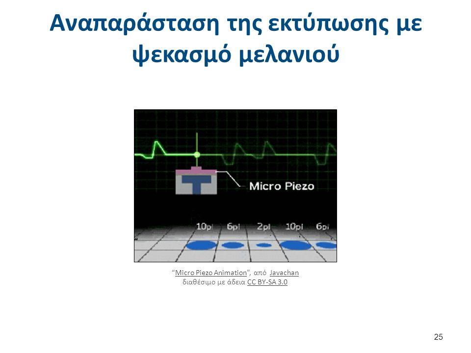 """Αναπαράσταση της εκτύπωσης με ψεκασμό μελανιού """"Micro Piezo Animation"""", από Javachan διαθέσιμο με άδεια CC BY-SA 3.0Micro Piezo AnimationJavachanCC BY"""