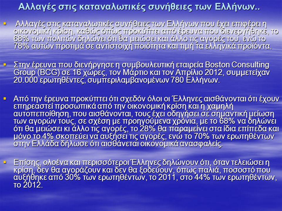 Αλλαγές στις καταναλωτικές συνήθειες των Ελλήνων..
