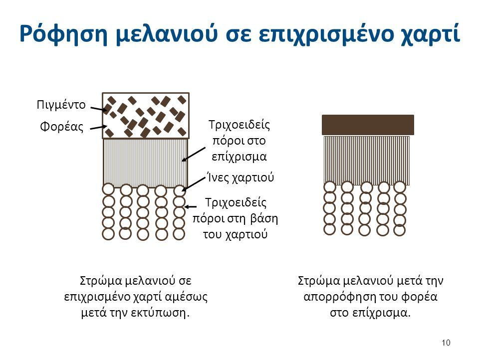Ρόφηση μελανιού σε επιχρισμένο χαρτί Στρώμα μελανιού σε επιχρισμένο χαρτί αμέσως μετά την εκτύπωση. Στρώμα μελανιού μετά την απορρόφηση του φορέα στο