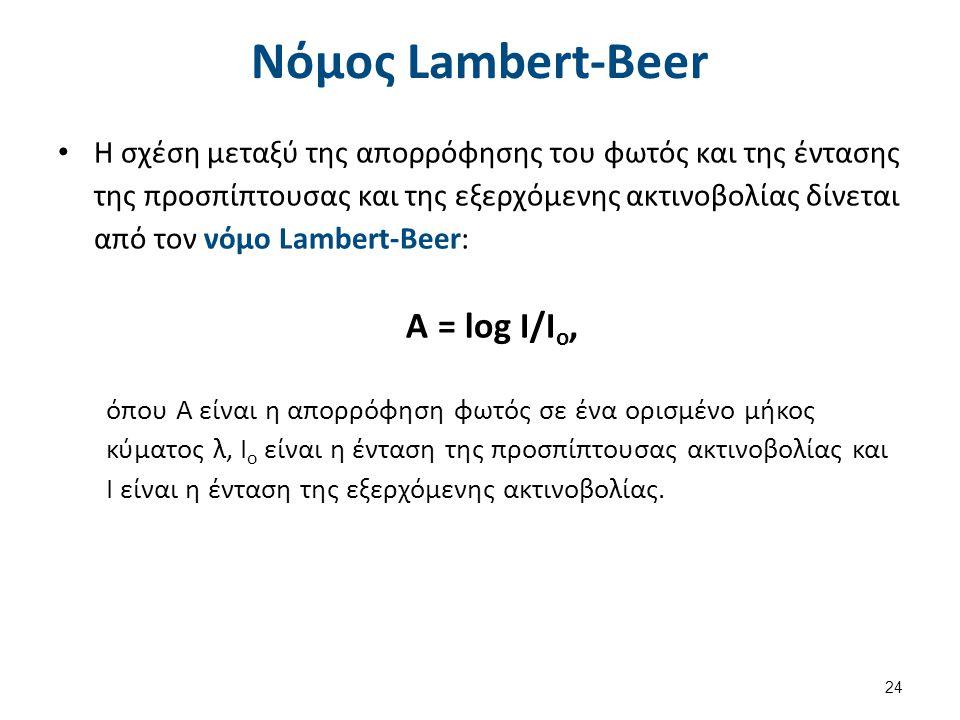 Νόμος Lambert-Beer Η σχέση μεταξύ της απορρόφησης του φωτός και της έντασης της προσπίπτουσας και της εξερχόμενης ακτινοβολίας δίνεται από τον νόμο Lambert-Beer: Α = log Ι/Ι ο, όπου Α είναι η απορρόφηση φωτός σε ένα ορισμένο μήκος κύματος λ, Ι ο είναι η ένταση της προσπίπτουσας ακτινοβολίας και Ι είναι η ένταση της εξερχόμενης ακτινοβολίας.
