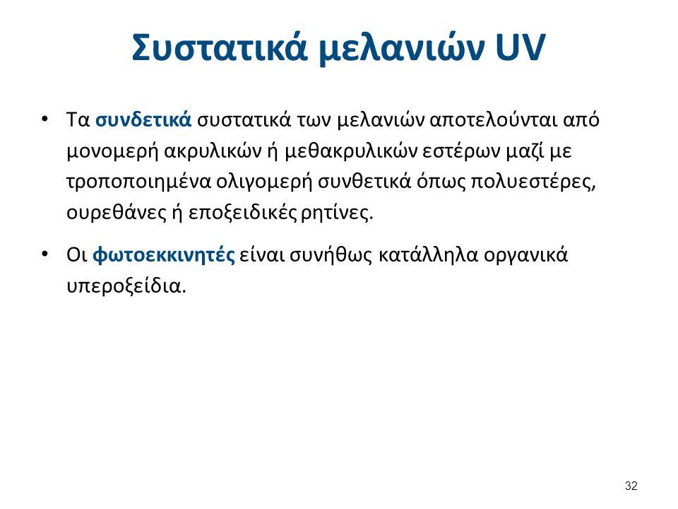 Συστατικά μελανιών UV Τα συνδετικά συστατικά των μελανιών αποτελούνται από μονομερή ακρυλικών ή μεθακρυλικών εστέρων μαζί με τροποποιημένα ολιγομερή σ