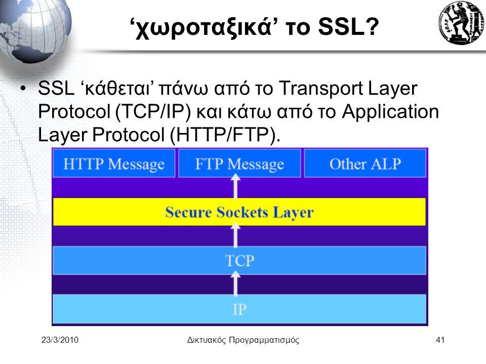 'χωροταξικά' το SSL.
