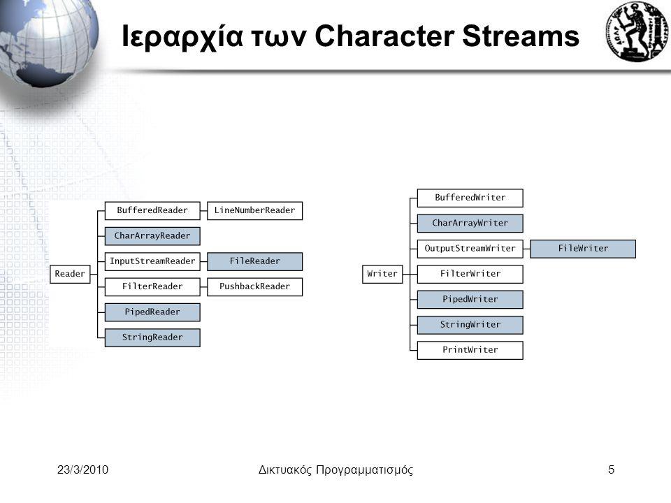Ιεραρχία των Character Streams 23/3/2010Δικτυακός Προγραμματισμός5