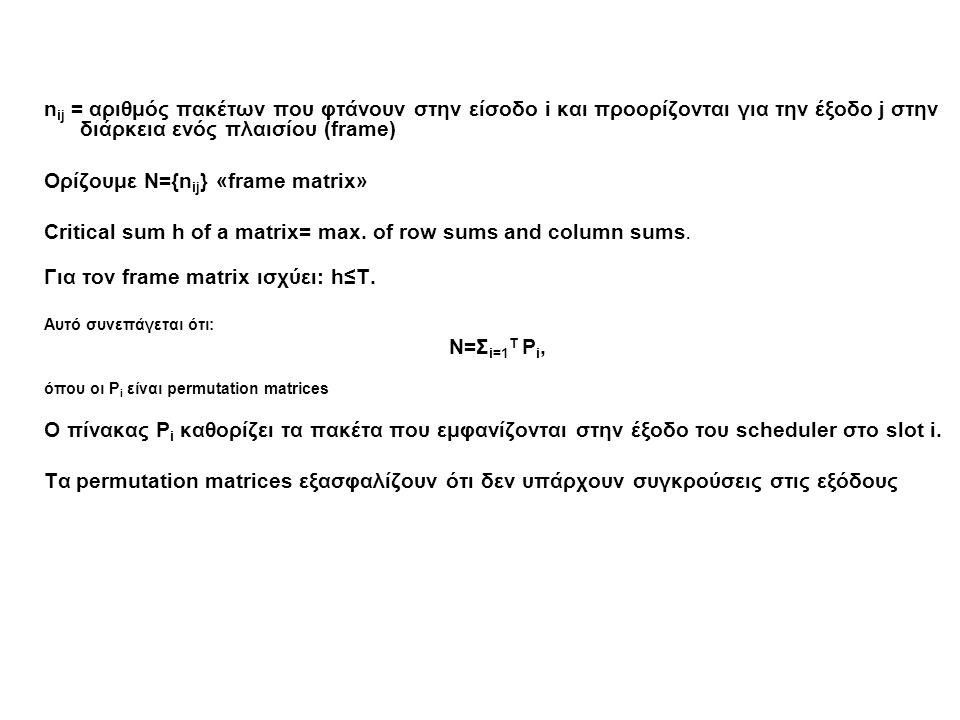 n ij = αριθμός πακέτων που φτάνουν στην είσοδο i και προορίζονται για την έξοδο j στην διάρκεια ενός πλαισίου (frame) Ορίζουμε N={n ij } «frame matrix» Critical sum h of a matrix= max.