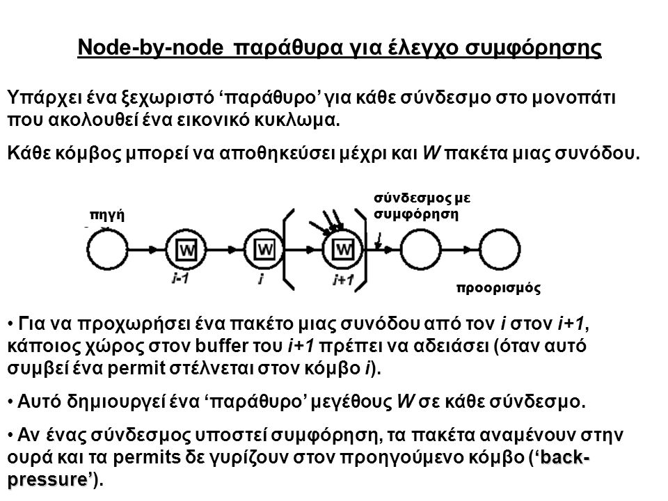 Node-by-node παράθυρα για έλεγχο συμφόρησης Υπάρχει ένα ξεχωριστό 'παράθυρο' για κάθε σύνδεσμο στο μονοπάτι που ακολουθεί ένα εικονικό κυκλωμα. Κάθε κ