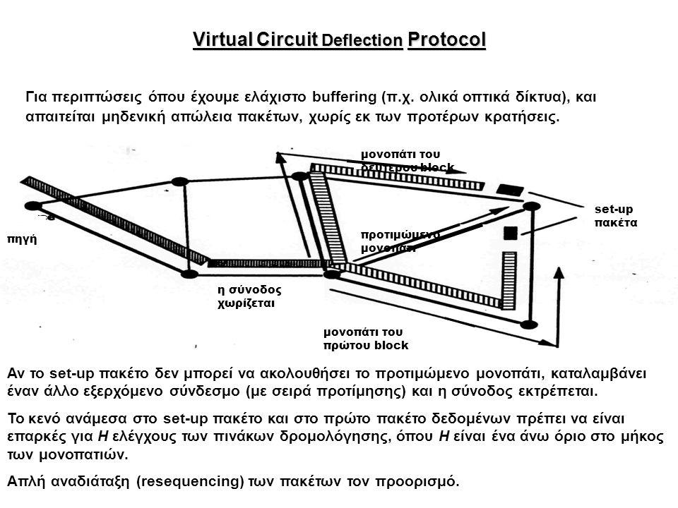 Virtual Circuit Deflection Protocol Για περιπτώσεις όπου έχουμε ελάχιστο buffering (π.χ. ολικά οπτικά δίκτυα), και απαιτείται μηδενική απώλεια πακέτων