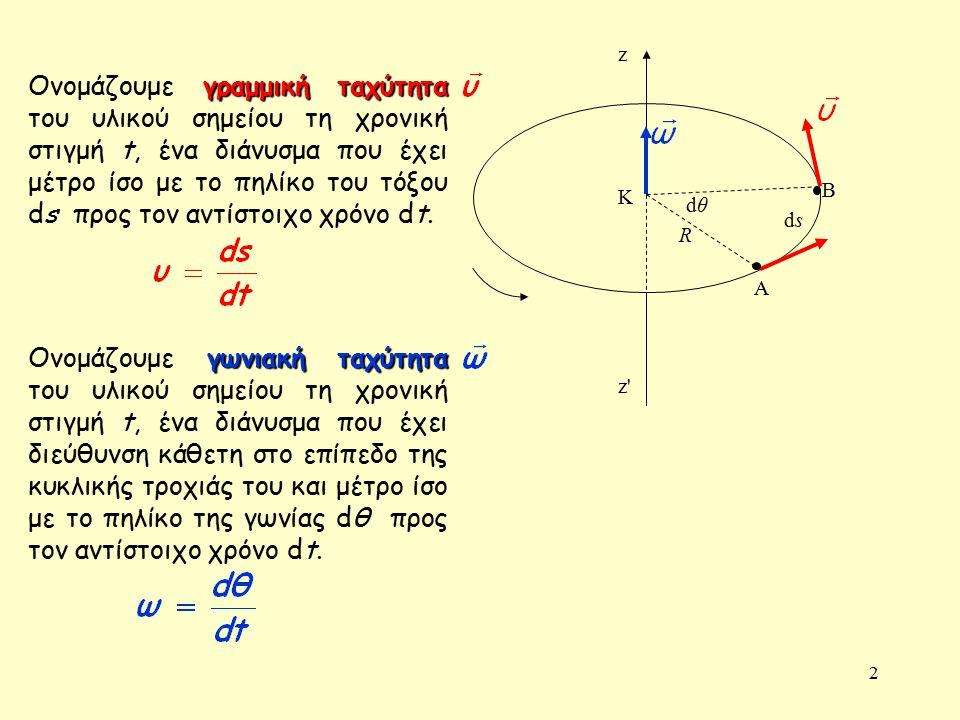 2 R dθdθ dsds A B K z z z γραμμική ταχύτητα Ονομάζουμε γραμμική ταχύτητα του υλικού σημείου τη χρονική στιγμή t, ένα διάνυσμα που έχει μέτρο ίσο με το πηλίκο του τόξου ds προς τον αντίστοιχο χρόνο dt.