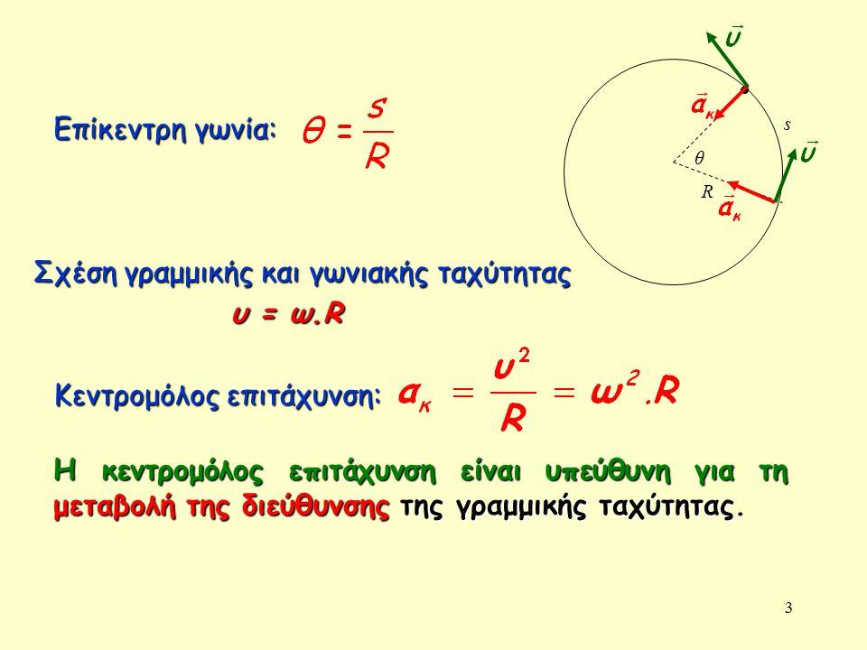 3 θ s R Επίκεντρη γωνία: Σχέση γραμμικής και γωνιακής ταχύτητας υ = ω.R Κεντρομόλος επιτάχυνση: Η κεντρομόλος επιτάχυνση είναι υπεύθυνη για τη μεταβολή της διεύθυνσης της γραμμικής ταχύτητας.