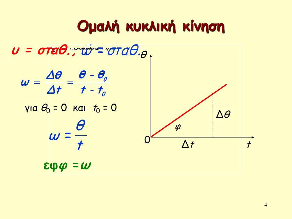 4 Ομαλή κυκλική κίνηση ΔθΔθ ΔtΔt φ εφφ =ω θ t υ = σταθ., για θ 0 = 0 και t 0 = 0 0
