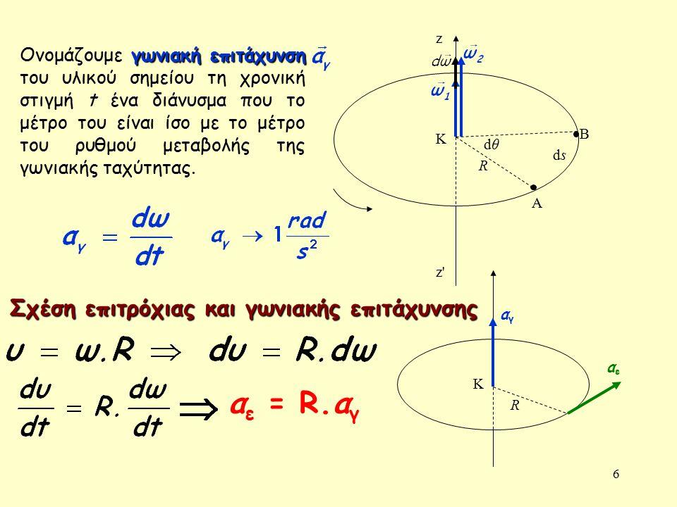 6 R dθdθ dsds A B K z z z γωνιακή επιτάχυνση Ονομάζουμε γωνιακή επιτάχυνση του υλικού σημείου τη χρονική στιγμή t ένα διάνυσμα που το μέτρο του είναι ίσο με το μέτρο του ρυθμού μεταβολής της γωνιακής ταχύτητας.