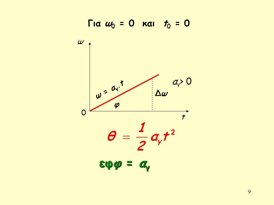 9 ω 0 t φ εφφ = α γ αγ> 0αγ> 0 ω = αγ.tω = αγ.t Για ω 0 = 0 και t 0 = 0 ΔωΔω