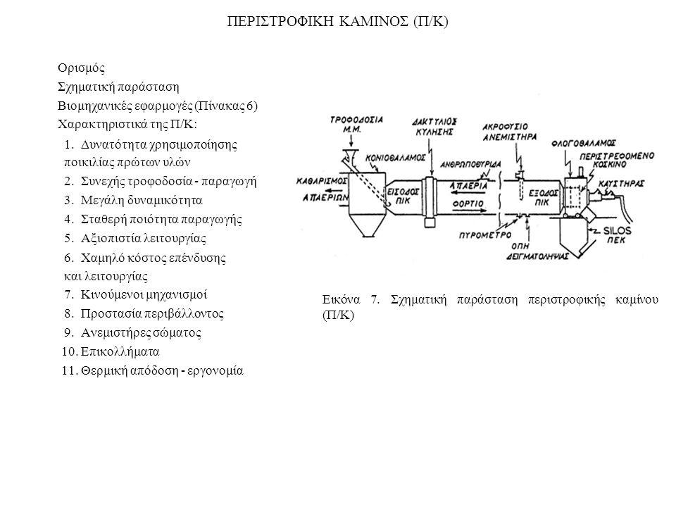 ΠΕΡIΣΤΡΟΦIΚΗ ΚΑΜIΝΟΣ (Π/Κ) Ορισμός Σχηματική παράσταση Βιoμηχανικές εφαρμoγές (Πίνακας 6) Χαρακτηριστικά της Π/Κ: 1.