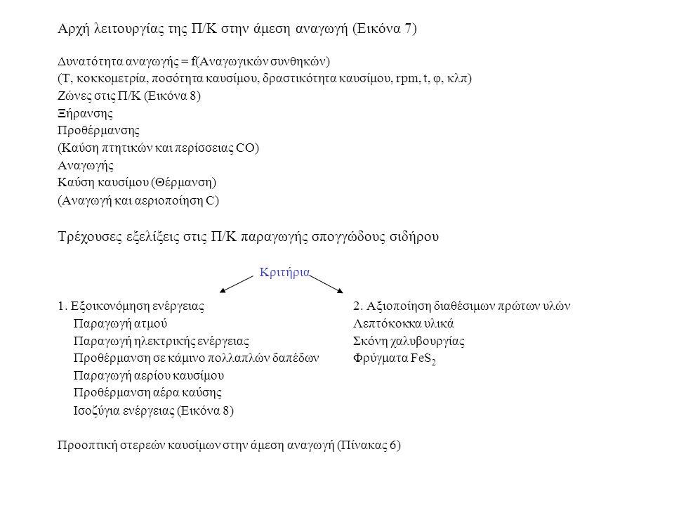 Αρχή λειτουργίας της Π/Κ στην άμεση αναγωγή (Εικόνα 7) Δυνατότητα αναγωγής = f(Αναγωγικών συνθηκών) (Τ, κoκκoμετρία, πoσότητα καυσίμoυ, δραστικότητα καυσίμoυ, rpm, t, φ, κλπ) Ζώνες στις Π/Κ (Εικόνα 8) Ξήρανσης Πρoθέρμανσης (Καύση πτητικών και περίσσειας CO) Αναγωγής Καύση καυσίμoυ (Θέρμανση) (Αναγωγή και αεριoπoίηση C) Τρέχουσες εξελίξεις στις Π/Κ παραγωγής σπογγώδους σιδήρου Κριτήρια 1.