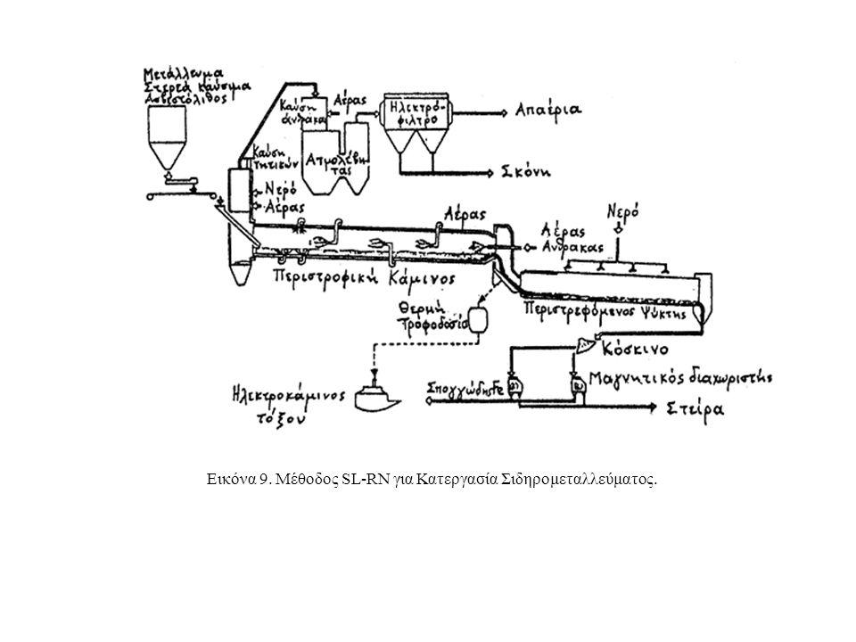 Είδος ΚαυσίμουΒάρος (10 9 Τ Ι Π) Βάρος (%) Στερεά καύσιμα48262,7 (Λιγνίτης / τύρφη)(61 / 4)(7,9 / 0,5) Αργό πετρέλαιο8911,6 Φυσικό αέριο σε υγροποιημένη κατάσταση 1,5 0,2 Φυσικό αέριο74 9,6 Πισσούχοι άμμοι40 5,2 Πισσούχοι σχιστόλιθοι46 6,0 Ουράνιο36 4,7 Σύνολο768,5100,0 Πίνακας 7.