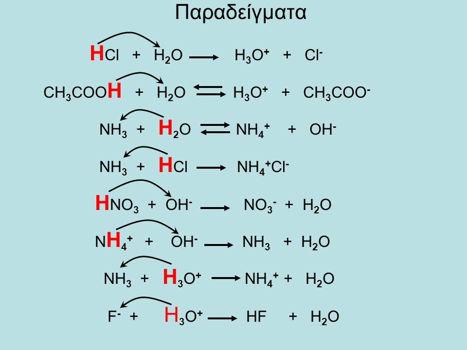 Παραδείγματα H Cl + H 2 O H 3 O + + Cl - CH 3 COO H + H 2 O H 3 O + + CH 3 COO - NH 3 + H 2 O NH 4 + + OH - NH 3 + H Cl NH 4 + Cl - H NO 3 + OH - NO 3 - + H 2 O N H 4 + + OH - NH 3 + H 2 O NH 3 + H 3 O + NH 4 + + H 2 O F - + H 3 O + HF + H 2 O