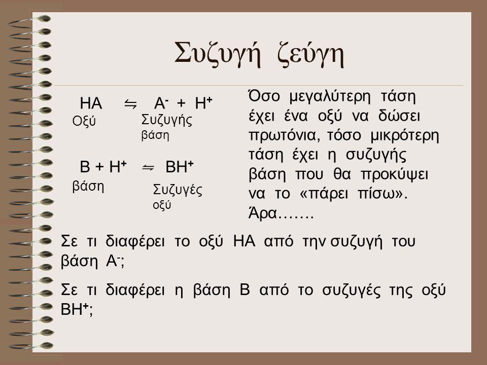 Συζυγή ζεύγη ΗΑ ⇋ Α - + Η + Οξύ Συζυγής βάση Β + Η + ⇋ ΒΗ + βάση Συζυγές οξύ Σε τι διαφέρει το οξύ ΗΑ από την συζυγή του βάση Α - ; Σε τι διαφέρει η βάση Β από το συζυγές της οξύ ΒΗ + ; Όσο μεγαλύτερη τάση έχει ένα οξύ να δώσει πρωτόνια, τόσο μικρότερη τάση έχει η συζυγής βάση που θα προκύψει να το «πάρει πίσω».