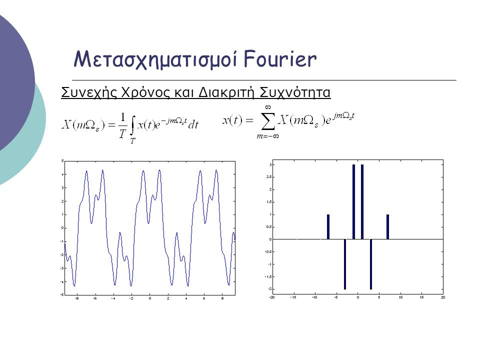 Μετασχηματισμοί Fourier Συνεχής Χρόνος και Διακριτή Συχνότητα