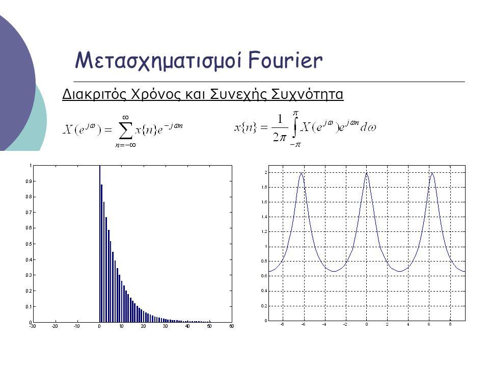 Μετασχηματισμοί Fourier Διακριτός Χρόνος και Συνεχής Συχνότητα (Διάγραμμα της Φάσης)
