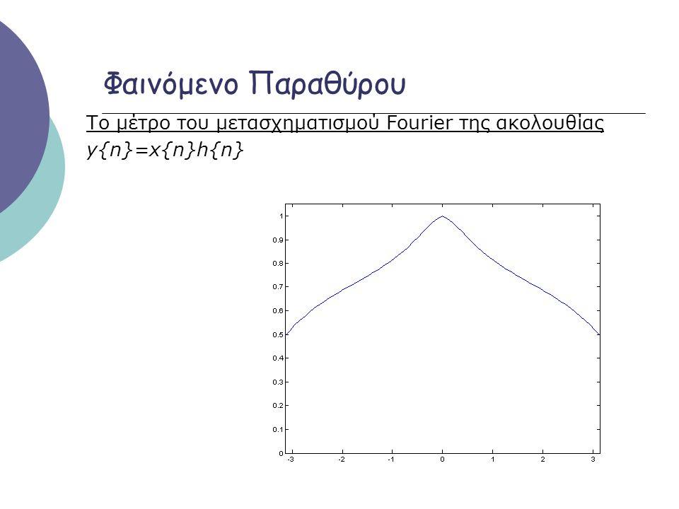 Φαινόμενο Παραθύρου Το μέτρο του μετασχηματισμού Fourier της ακολουθίας y{n}=x{n}h{n}