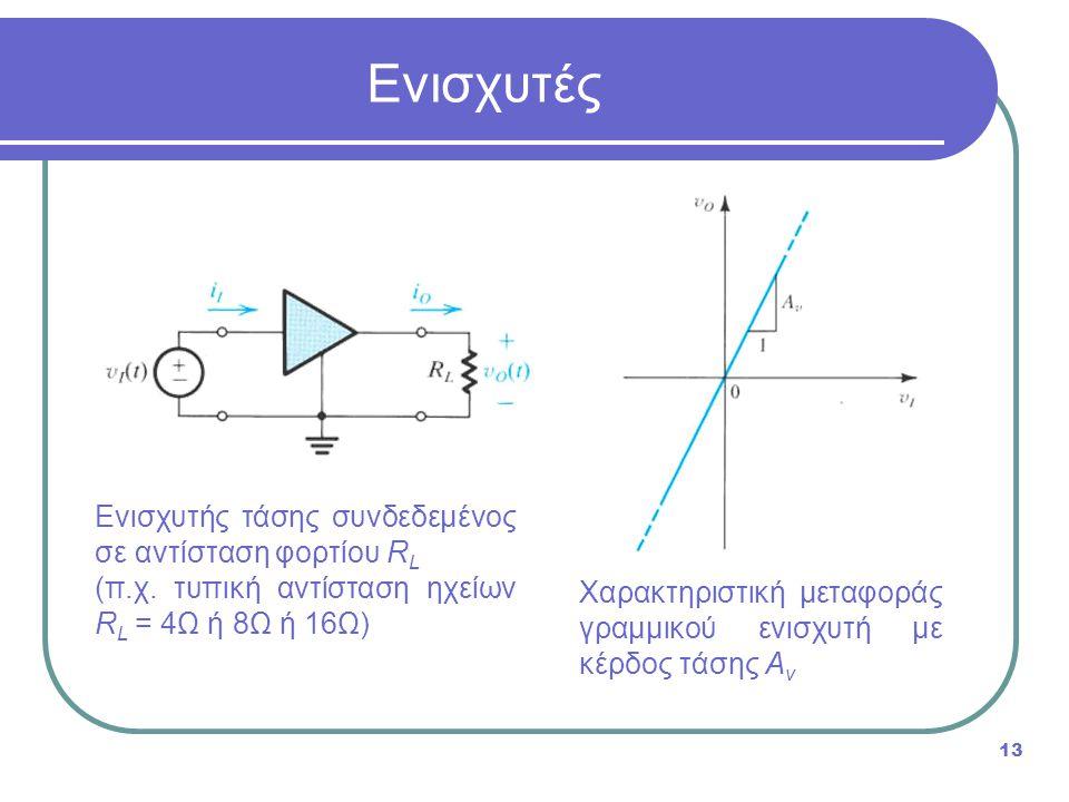 Χαρακτηριστική μεταφοράς γραμμικού ενισχυτή με κέρδος τάσης A v Ενισχυτές 13 Ενισχυτής τάσης συνδεδεμένος σε αντίσταση φορτίου R L (π.χ. τυπική αντίστ