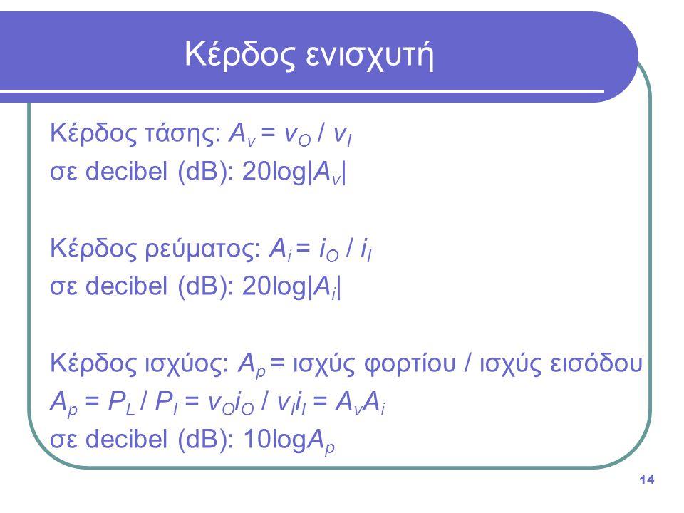 Κέρδος τάσης: A v = v Ο / v I σε decibel (dB): 20log|A v | Κέρδος ρεύματος: A i = i Ο / i I σε decibel (dB): 20log|A i | Κέρδος ισχύος: A p = ισχύς φο