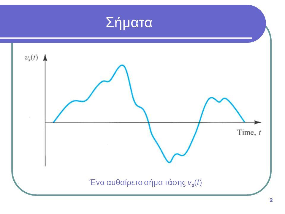 Ένα αυθαίρετο σήμα τάσης v s (t) Σήματα 2