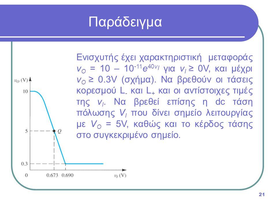 Παράδειγμα 21 Ενισχυτής έχει χαρακτηριστική μεταφοράς v O = 10 – 10 -11 e 40v I για v Ι ≥ 0V, και μέχρι v O ≥ 0.3V (σχήμα). Να βρεθούν οι τάσεις κορεσ