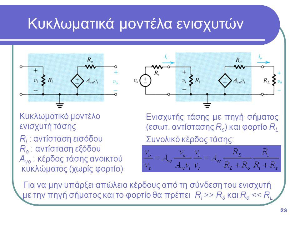 Ενισχυτής τάσης με πηγή σήματος (εσωτ. αντίστασης R s ) και φορτίο R L Συνολικό κέρδος τάσης: Κυκλωματικά μοντέλα ενισχυτών 23 Κυκλωματικό μοντέλο ενι