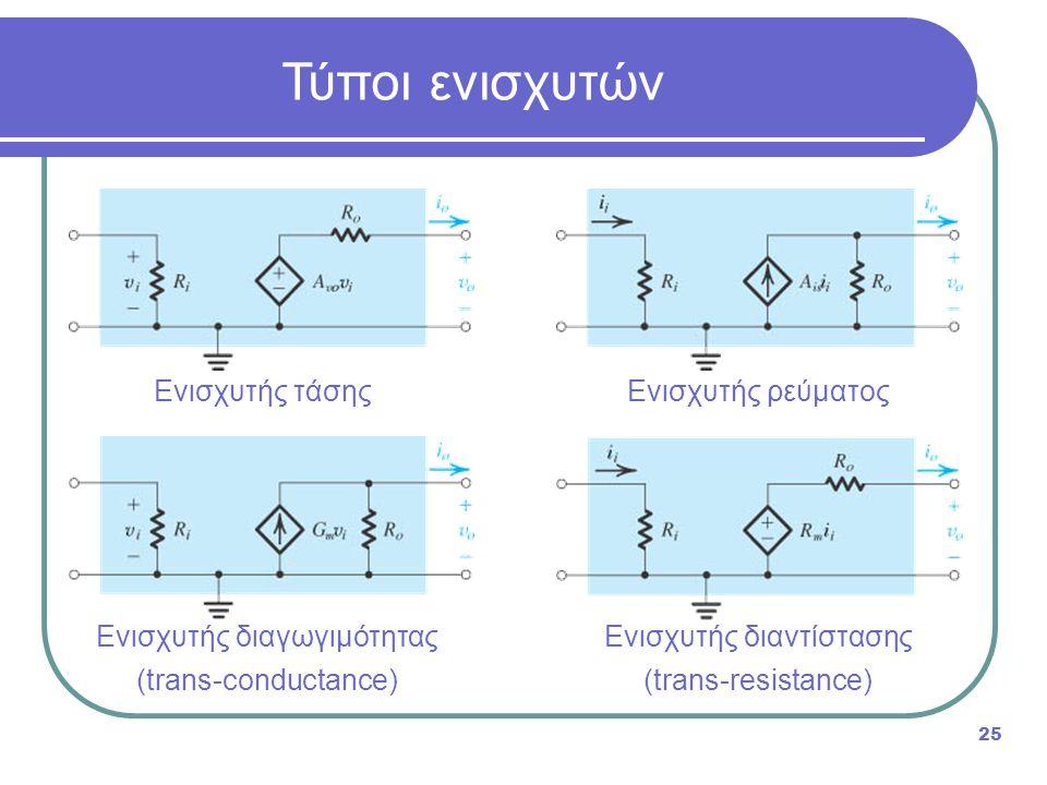Τύποι ενισχυτών Ενισχυτής τάσηςΕνισχυτής ρεύματος Ενισχυτής διαντίστασης (trans-resistance) Ενισχυτής διαγωγιμότητας (trans-conductance) 25