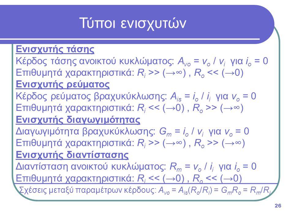 Ενισχυτής τάσης Κέρδος τάσης ανοικτού κυκλώματος: A vo = v o / v i για i o = 0 Επιθυμητά χαρακτηριστικά: R i >> (→∞), R o << (→0) Ενισχυτής ρεύματος Κέρδος ρεύματος βραχυκύκλωσης: A is = i o / i i για v o = 0 Επιθυμητά χαρακτηριστικά: R i > (→∞) Ενισχυτής διαγωγιμότητας Διαγωγιμότητα βραχυκύκλωσης: G m = i o / v i για v o = 0 Επιθυμητά χαρακτηριστικά: R i >> (→∞), R o >> (→∞) Ενισχυτής διαντίστασης Διαντίσταση ανοικτού κυκλώματος: R m = v o / i i για i o = 0 Επιθυμητά χαρακτηριστικά: R i << (→0), R o << (→0) Τύποι ενισχυτών 26 Σχέσεις μεταξύ παραμέτρων κέρδους: A vo = A is (R o /R i ) = G m R o = R m /R i