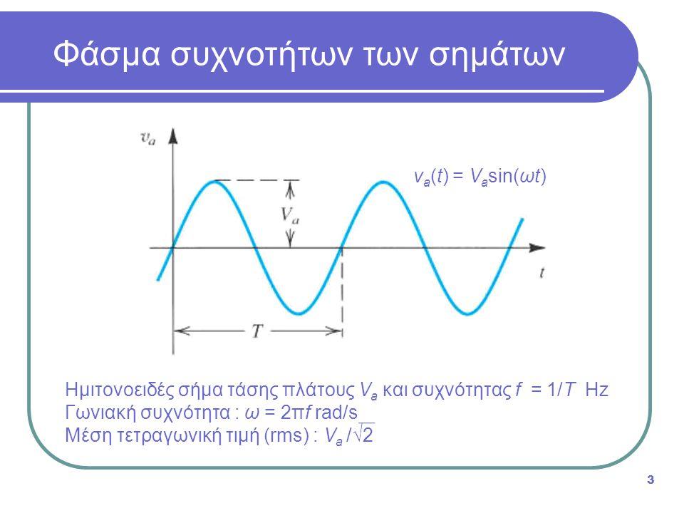Ημιτονοειδές σήμα τάσης πλάτους V a και συχνότητας f = 1/T Hz Γωνιακή συχνότητα : ω = 2πf rad/s Μέση τετραγωνική τιμή (rms) : V a /√2 Φάσμα συχνοτήτων
