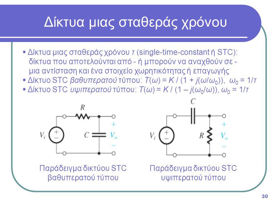  Δίκτυα μιας σταθεράς χρόνου τ (single-time-constant ή STC): δίκτυα που αποτελούνται από - ή μπορούν να αναχθούν σε - μια αντίσταση και ένα στοιχείο