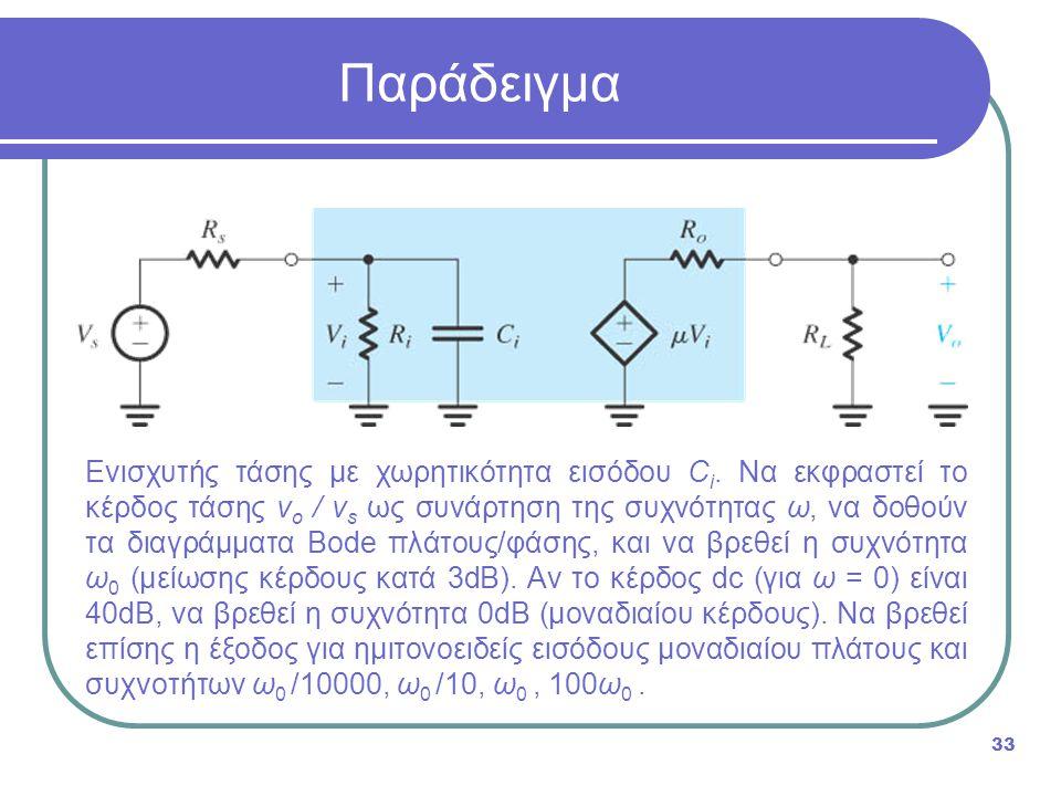 Ενισχυτής τάσης με χωρητικότητα εισόδου C i. Να εκφραστεί το κέρδος τάσης v o / v s ως συνάρτηση της συχνότητας ω, να δοθούν τα διαγράμματα Bode πλάτο