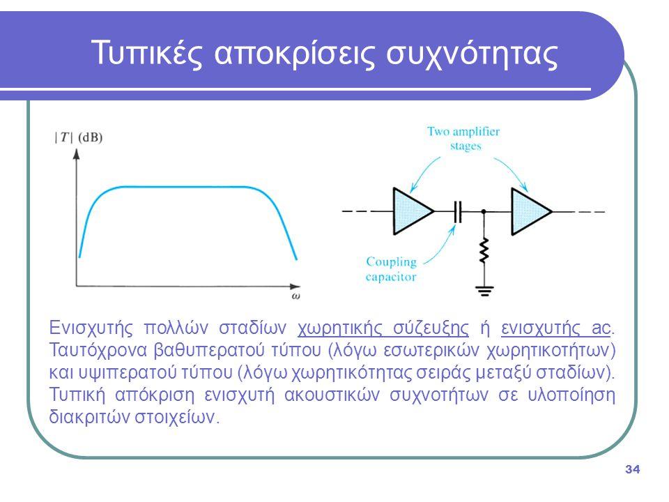 Τυπικές αποκρίσεις συχνότητας 34 Ενισχυτής πολλών σταδίων χωρητικής σύζευξης ή ενισχυτής ac. Ταυτόχρονα βαθυπερατού τύπου (λόγω εσωτερικών χωρητικοτήτ