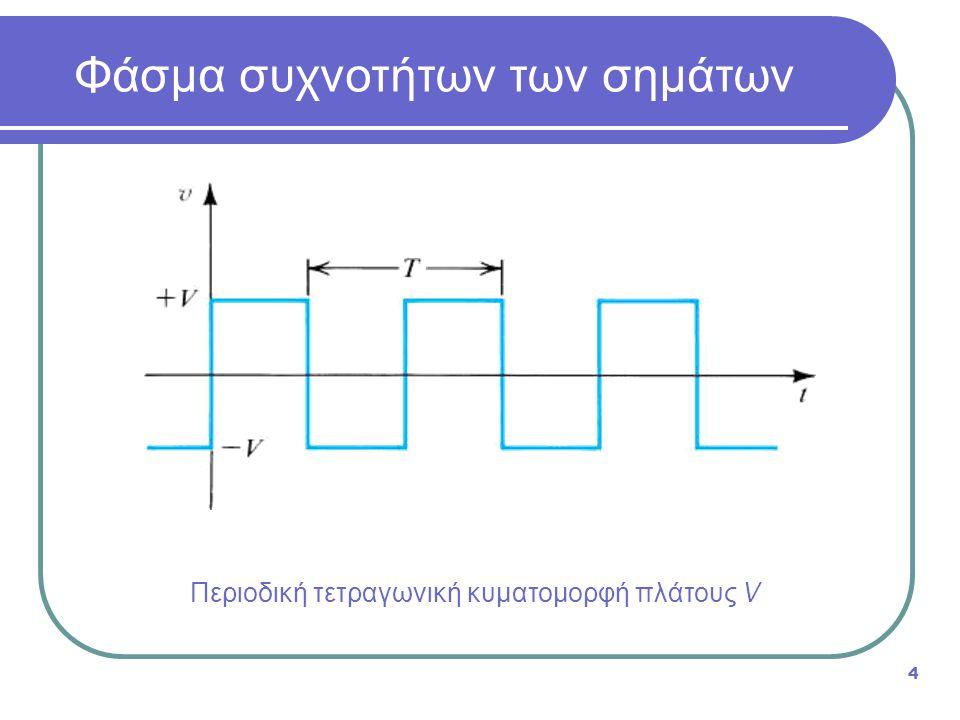 Φάσμα συχνοτήτων περιοδικής τετραγωνικής κυματομορφής Φάσμα συχνοτήτων των σημάτων 5 Διακριτό φάσμα (σειρά Fourier) για περιοδικό σήμα συνεχούς χρόνου v(t) = 4V/π (sinω 0 t + 1/3 sin3ω 0 t + 1/5 sin5ω 0 t + ∙∙∙) θεμελιώδης συχνότητα ω 0 = 2π/Τ