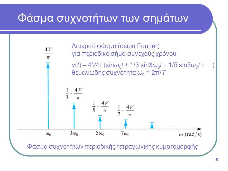 Φάσμα συχνοτήτων περιοδικής τετραγωνικής κυματομορφής Φάσμα συχνοτήτων των σημάτων 5 Διακριτό φάσμα (σειρά Fourier) για περιοδικό σήμα συνεχούς χρόνου