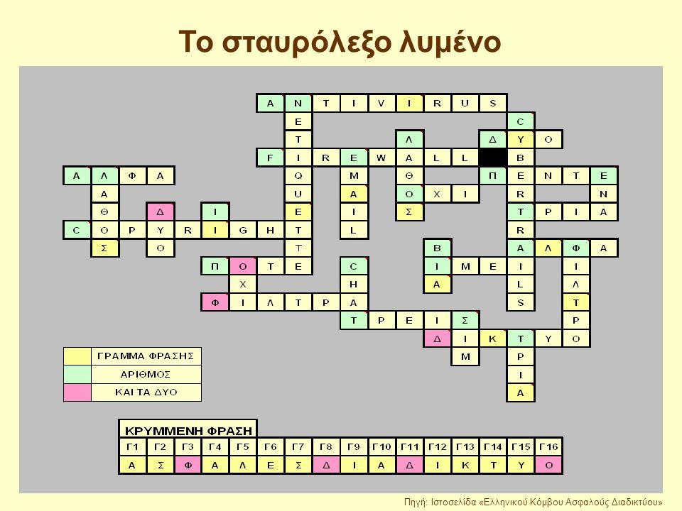 Το σταυρόλεξο Πηγή: Ιστοσελίδα «Ελληνικού Κόμβου Ασφαλούς Διαδικτύου»
