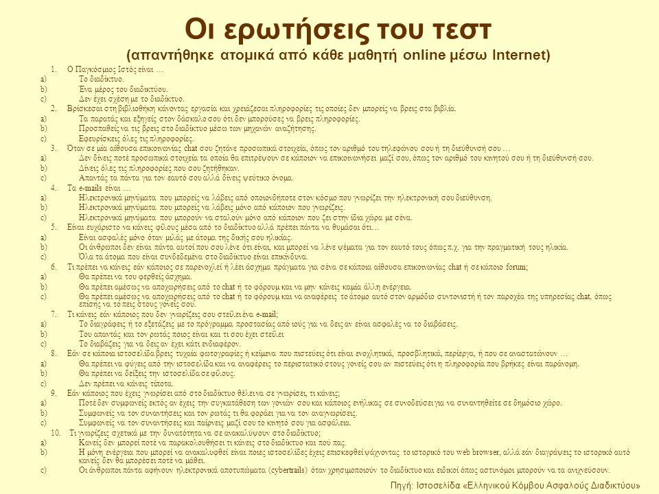 Οι ερωτήσεις του σταυρόλεξου (σελ.4) 23.