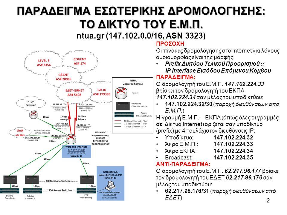 ΕΠΑΝΑΛΗΨΗ: ΑΛΓΟΡΙΘΜΟΙ ΕΥΡΕΣΗΣ ΔΡΟΜΩΝ ΣΤΟ ΕΠΙΠΕΔΟ 3 ΤΟΥ INTERNET DV: Distance Vector (αλγόριθμος Bellman-Ford) –EGP: BGP (Border Gateway Protocol) e-BGP: External BGP (μεταξύ AS's) i-BGP: Internal BGP (μεταξύ δρομολογητών κορμού ενός AS) LS: Link State (αλγόριθμος Dijkstra) –IGP: OSPF (Open Shortest Path First): Link State Data Base + αλγόριθμος Dijkstra στον κορμό Αυτόνομου Δικτύου (Core of an Autonomous System, OSPF Area 0) –Κατάσταση (τοπολογία, κόστος) γραμμών δικτύου: Κόστος ανάλογο με την ταχύτητα ή οριζόμενα από τον Διαχειριστή Σε δρομολογητές κορμού (OSPF Area 0): Ανανέωση κατάστασης γραμμών μέσω LSA (Link State Advertisements) Στα περιφερειακά υποδίκτυα (OSPF Stub Areas): Default G/W Για δίκτυα εκτός AS: Ανακοινώσεις εντός AS μέσω i-BGP