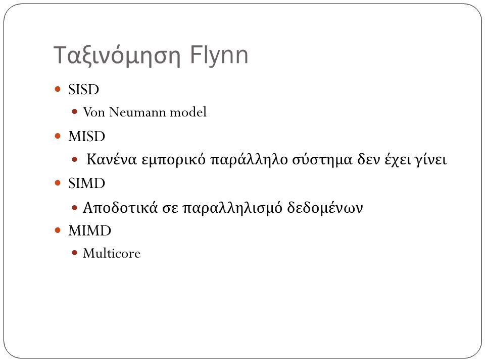 Ταξινόμηση Flynn SISD Von Neumann model MISD Κανένα εμπορικό παράλληλο σύστημα δεν έχει γίνει SIMD Αποδοτικά σε παραλληλισμό δεδομένων MIMD Multicore